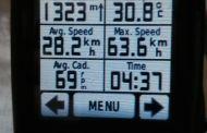 Pedal dos 30 mil km: Gran Fondo 10