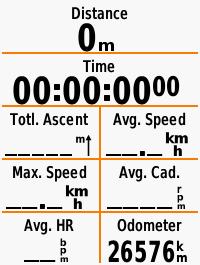 Edge quilometragem